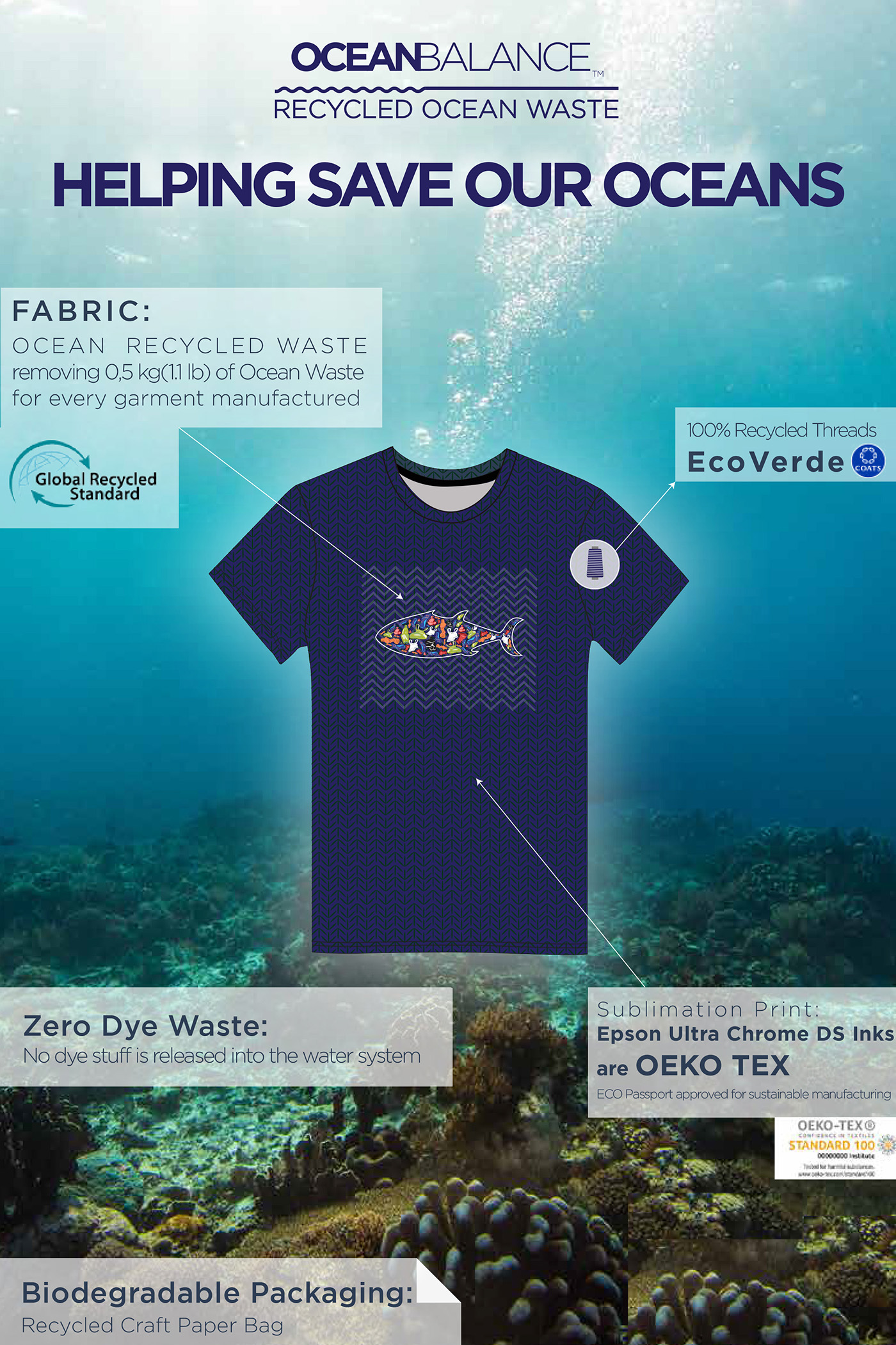 helping save our oceans Trio sports